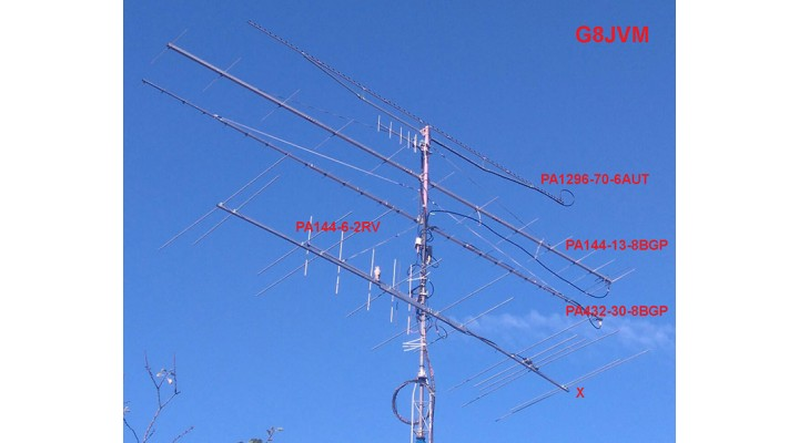 G8JVM-Antennas-720x400