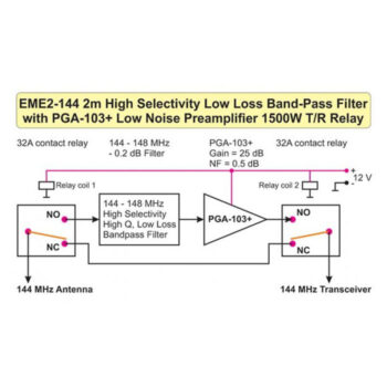 EME2-EME3-Low-Loss-Bandpass-Filter-Low-Noise-Preamplifier-Transmit-Receive-High-Power-Relay-Switch