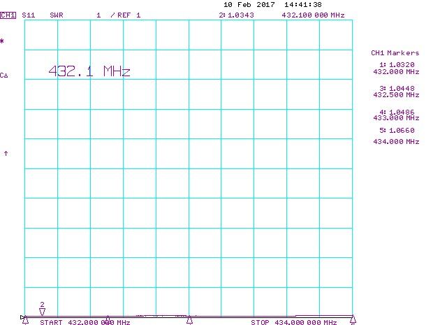 Dual-Band-Antenna-PA144-432-38-6-Measured-SWR-432MHz-434MHz