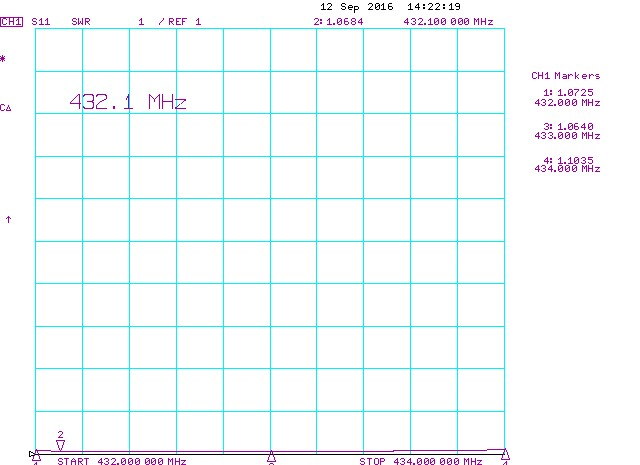 144MHz-432MHz-DualBand-Antenna-PA144-432-34-6-Measured-VSWR-432MHz