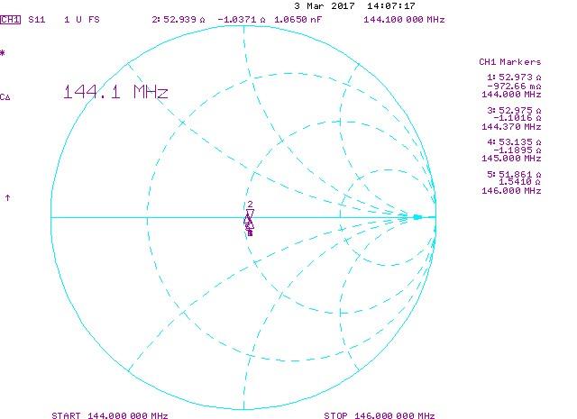 Dual-Band-Antenna-PA144-432-19-3-2C-Smith-Chart-144-146MHz