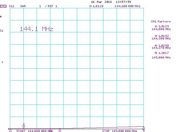 SWR measurements PA144-XPOL-28-9BGP Antenna 144-145MHz