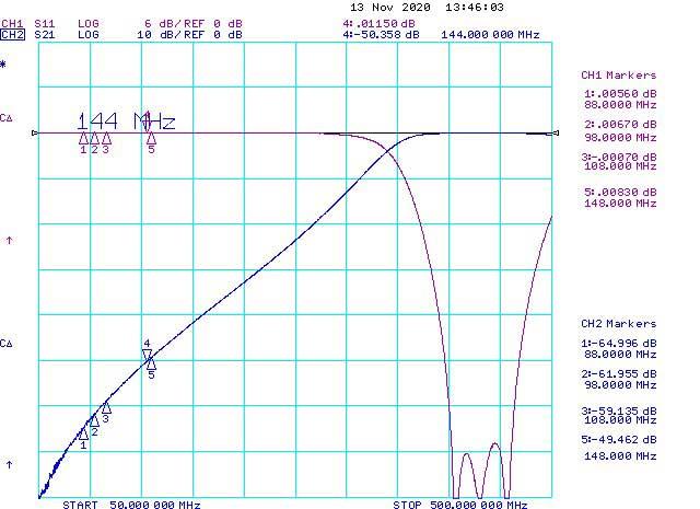 430-440MHz-BPF-200W-88-148MHz
