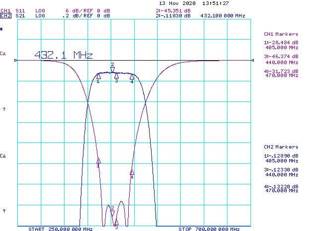 WideBand-LowLoss-200W-BPF-70cm