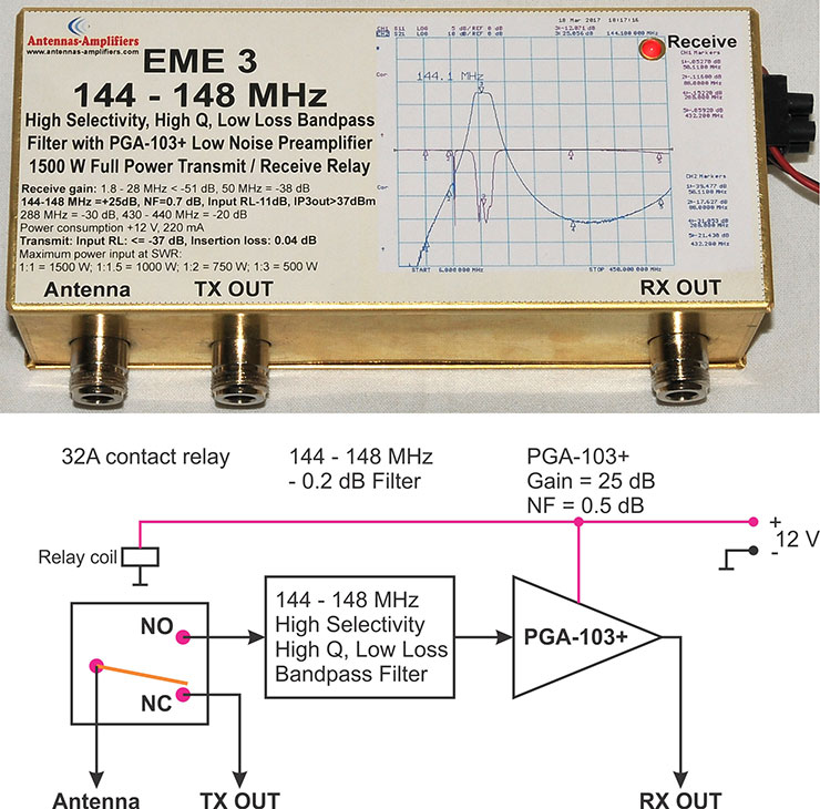 2m-EME-Low-Loss-Bandpass-Filter-with-PGA-103+Preamplifier-1500W-TR-Relay-Schematic