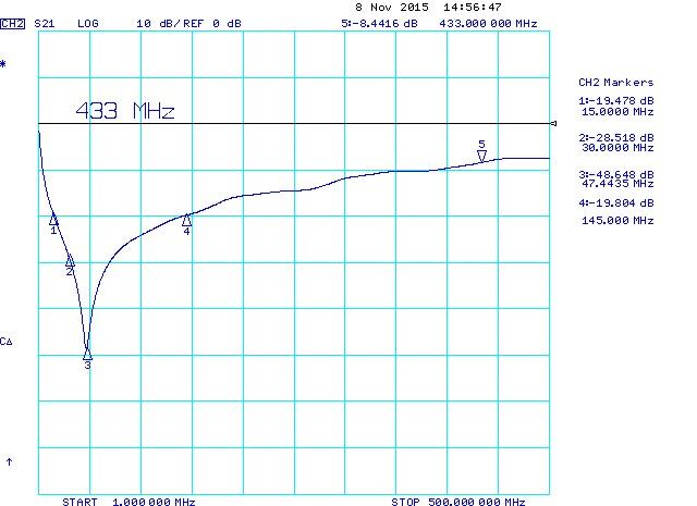 BCN-10U Chip inductor 10uH SRF