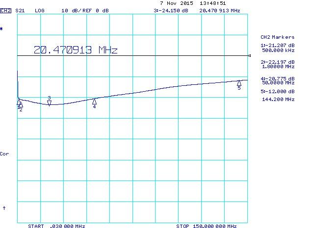 0.47uF Tantalum Capacitors Series Resonant Frequency (SRF)