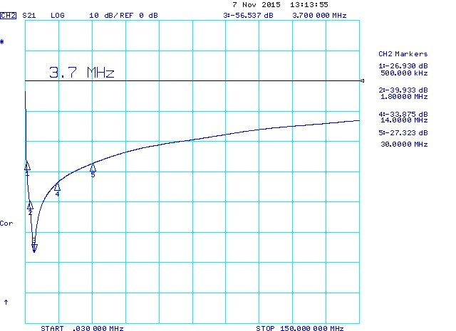 330nF film capacitor Series Resonant Frequency (SRF)