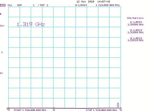 SWR-Measurerement-PA1296-43-3p6AUTHD-1296MHz-Yagi-Antenna
