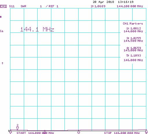 Dual band 2m and 70cm Single Connector Yagi Antenna PA144-432-36-6BG Measured SWR 144 - 146 MHz