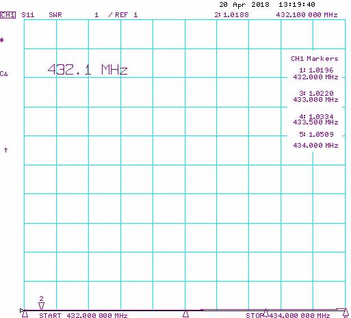 DualBand Single Connector Yagi Antenna PA144-432-36-6BG Measured SWR 70cm 432-434MHz