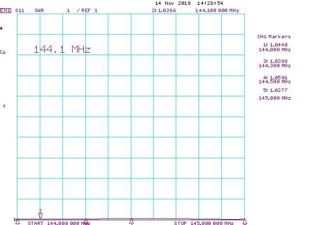 144MHz CROSS Low Noise Yagi Antenna PA144-CROS-24-7BGP Measured SWR Horizontal