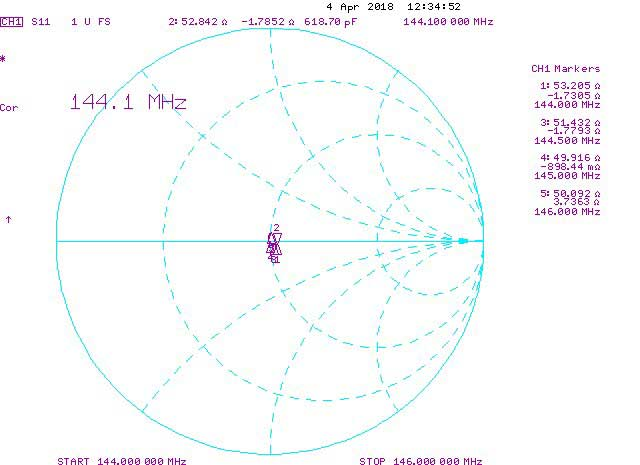 2m-antenna-5-elements-144-MHz-Smith-Chart-Measured-wideband