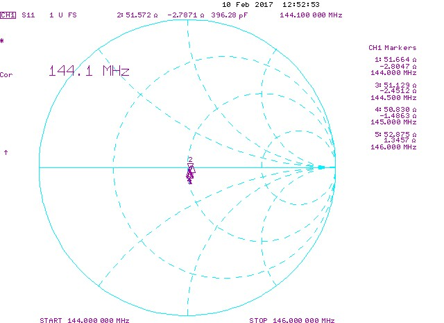 2 meter 8-element-low-noise-antenna-Smith-Chart