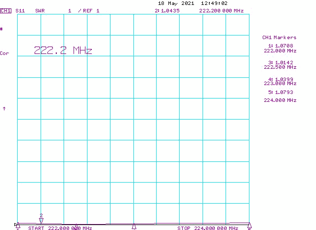 1.25m Band ARRL low Noise Yagi PA222-12-4.7AP 12el. SWR Measurements
