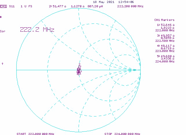 1.25m Region2 PA222-12-4.7AP 12 el. Smith Cart Measurement