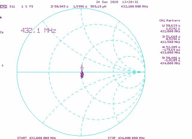 Smith-Chart-PA432-41-12DGP-70cm-Yagi-Antennas-Amplifiers