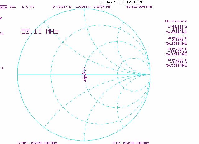 Measured Smith Chart 50-50.5 MHz on 6m 4m Common Connector Yagi Antenna PA5070-13-7BG