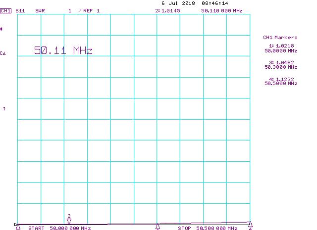 50MHz 6m 6elements Yagi Antenna PA50-6-6BGP Measured SWR