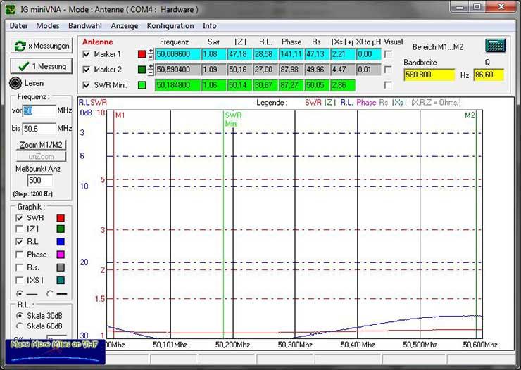 PA50-6-6-DK5EW-SWR-Measuring-Make-More-Miles-On-VHF