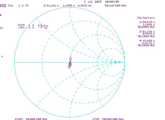 PA50-6-6-Smith-Chart