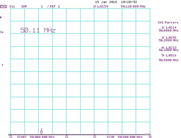 50MHz DX and Contest EME 7el Yagi Antenna PA50-7-9BGP Measured SWR