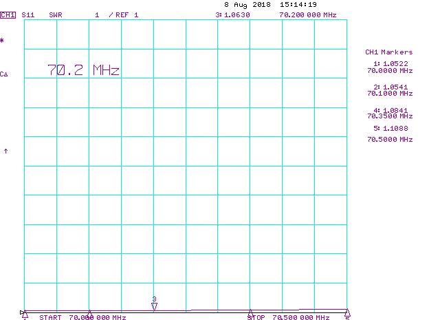 4m 70MHz 8element Super Yagi Antenna PA70-8-7BG Measured-SWR