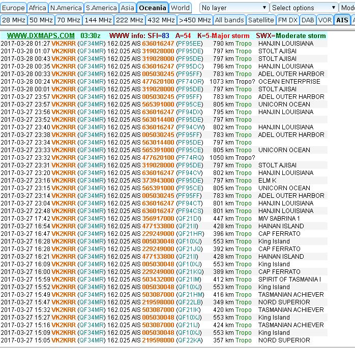 AIS 162MHz Yagi Array PA162-11-5