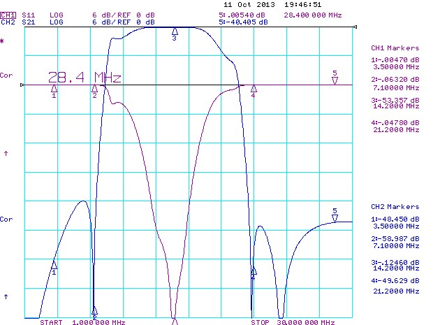 20m-6kW-Band-Pass-Filter-14MHz-S21-S11-www.antennas-amplifiers.com