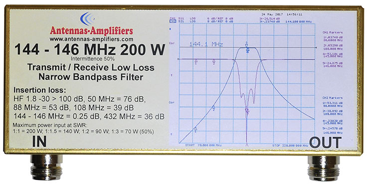 2m-144MHz-146MHz-200W-Transmit-Receive-Bandpass-Filter-Made-By-antennas-amplifiers.com