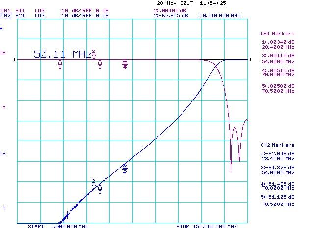 144mhz-50w-bandpass-Filter-HF-6m-4m-Suppression-Antennas-Amplifiers.com
