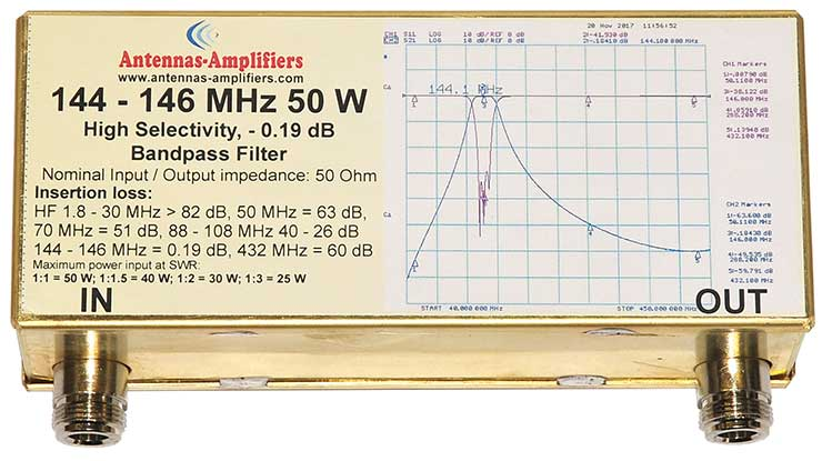 144mhz-146mhz-50w/2m-50W-Band-Pass-filter-Antennas-Amplifiers.com
