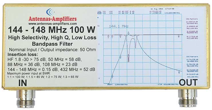 2m-144MHz-148MHz-100W-Band-Pass-Filter-BPF-Antennas-Amplifiers.com