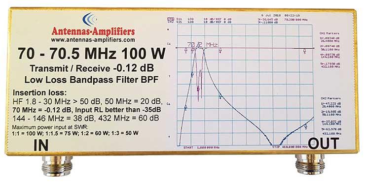4meter-70MHz-100W-Low-Loss-Bandpass-Filter-Antennas-Amplifiers.com