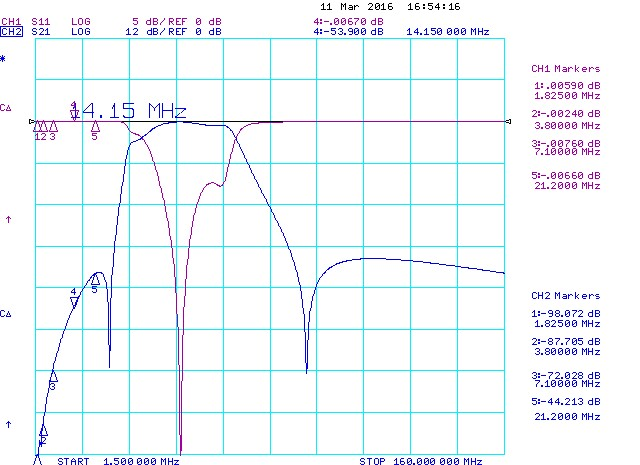 6-meters-50-MHz-4000W-Bandpass-Filter-HF-Attenuation-Made-By-antennas-amplifiers.com