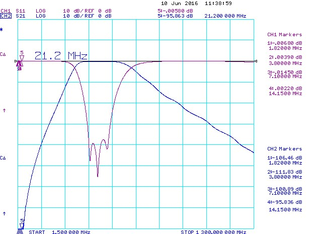 70cm-Low-Loss-Band-Pass-Filter-HF-Attenuation