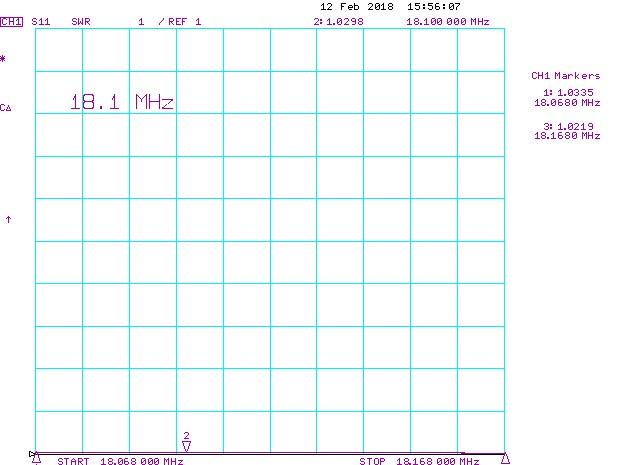 WARC-18MHz-17Meter-SWR-Antennas-Amplifiers.com