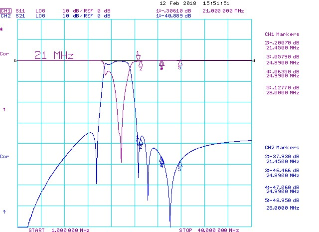 WARC-18MHz-BandPass-Filter-Attenuation-On-21-24-28-MHz