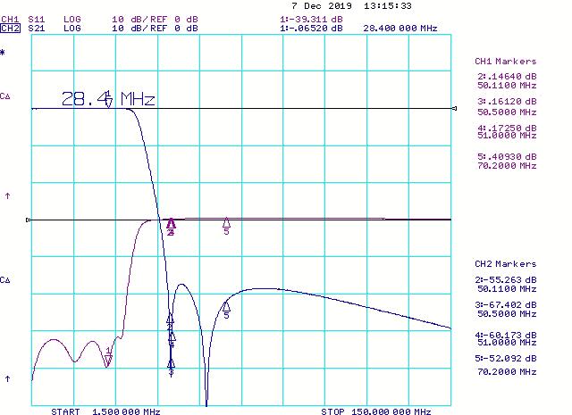 HF LPF 30MHz LPF30-2000W 10m 28MHz Insertion Loss 6mand 4m Attenuation