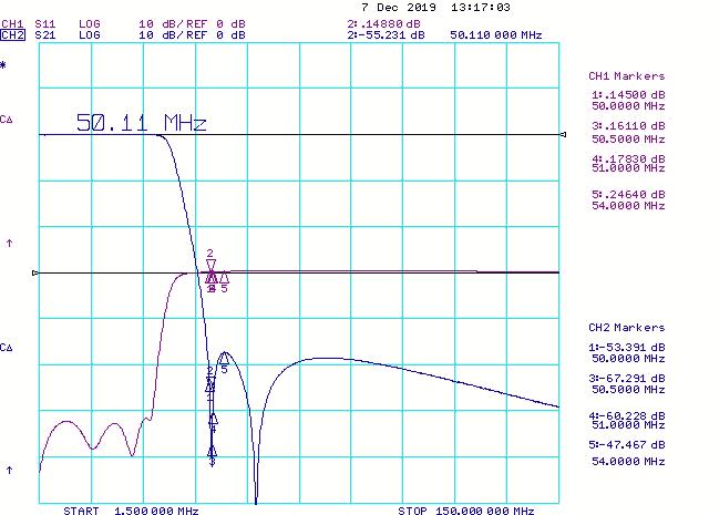HF Low Loss LPF LPF30-2000W 6m 50MHz 51MHz 54MHz Attenuation