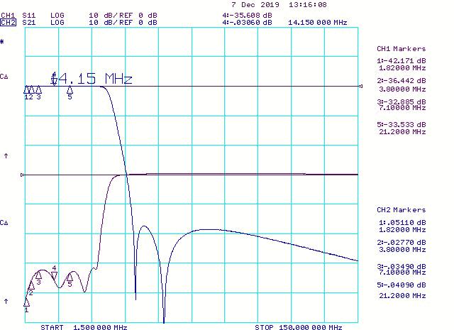 HF LPF LowPass Filter LPF30-2000W Insertion Loss 160m through 15m