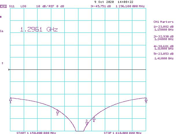 S11-2Way-Divider-Combiner-Splitter-1296MHz-23cm