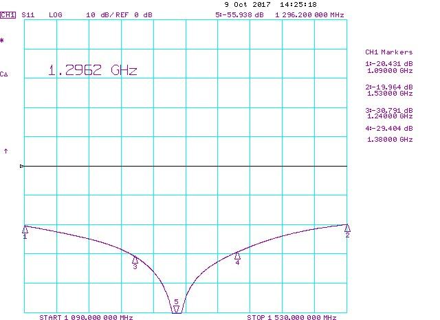 23cm-power-divider-2-port-1296-MHz-excellent-return-loss