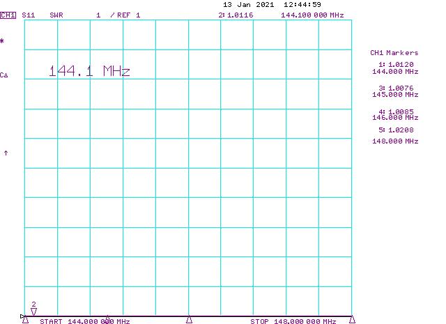 2Meter-Band-2Way-Power-Divider-144MHz-146MHz-148MHz-VSWR-Measurement