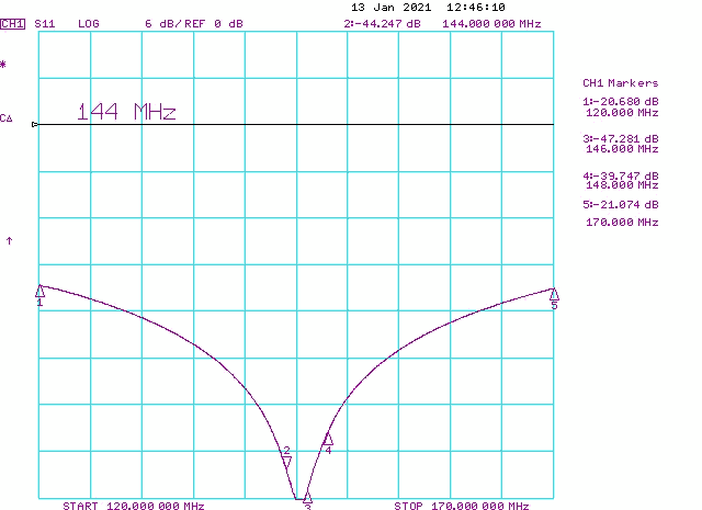 S11-Power-Divider-144-148MHz-2Way-Low-Losses