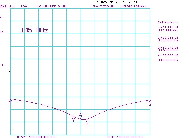 2m-144mhz-power-splitter-4-port-RL