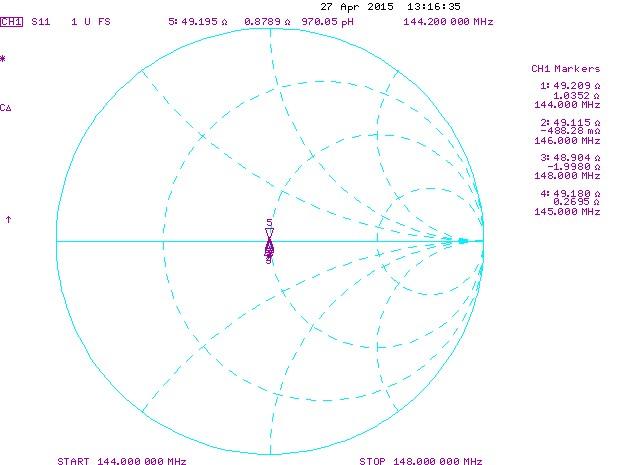 144MHz-Power-Splitter-4-Port-Smith-Chart
