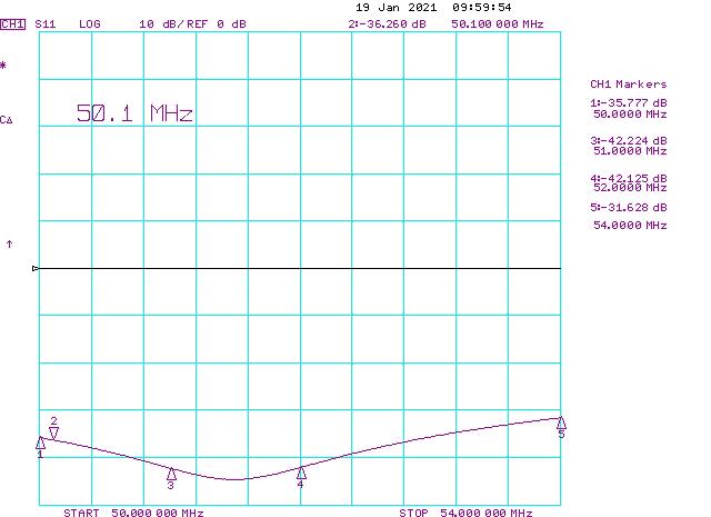50-54MHz-2Way-Power-Divider-S11-Measurement
