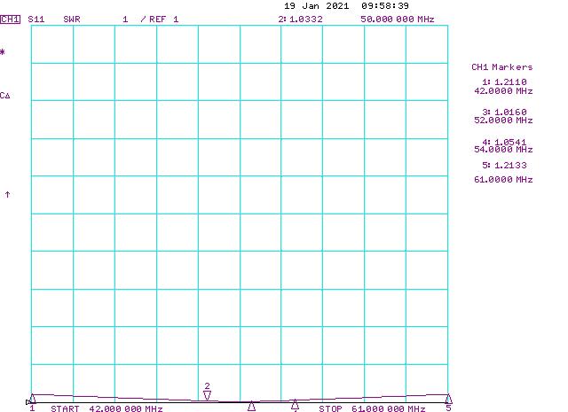 SWR-Measurement-42Mhz-61MHz-1
