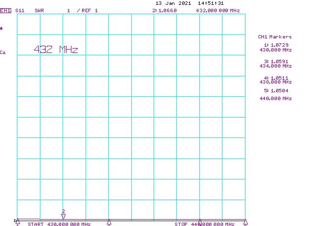 SWR-Measurement-4Way-Power-Divider-432MHz
